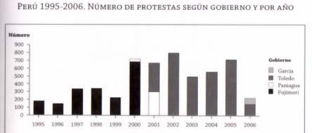 nueva_publicacion_grompone_tanaka_cuadro_protestas